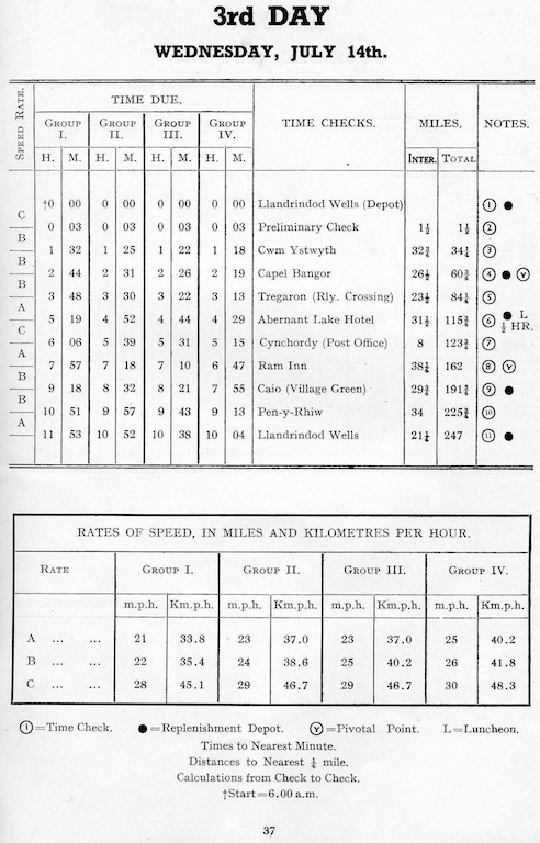 Image of scanned route description and timings Day 3 ISDT 1937 ( from Speedtracktale Archive)