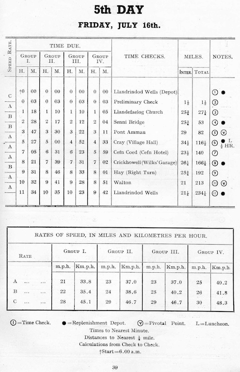 Image of scanned route description and timings Day 5 ISDT 1937 ( from Speedtracktale Archive)