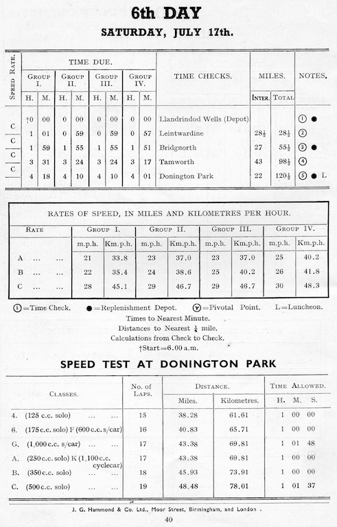 Image of scanned route description and timings Day 6 ISDT 1937 ( from Speedtracktale Archive)