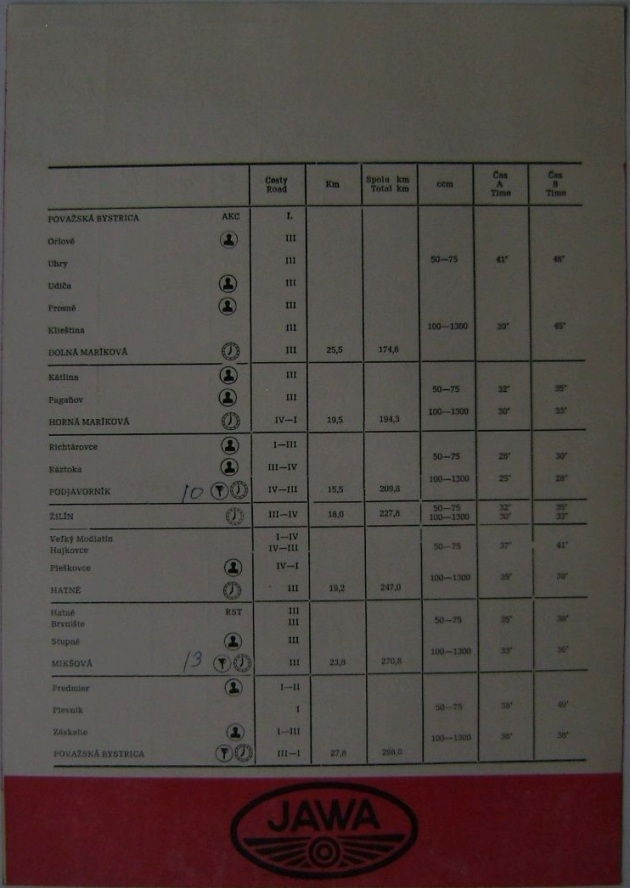 Photo - Timecheck Route schedule sheet Day 1 pt 2 ISDT 1977