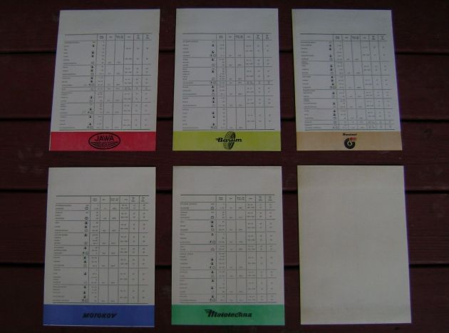 Photo - Timecheck Route schedule sheets ISDT 1977
