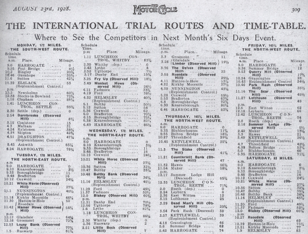 Image scanned article with ISDT route itinerary ISDT 1928