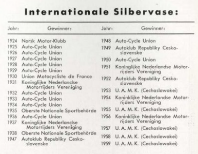 General History of the ISDT 1913 - 1979 (2/6)
