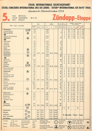 Image - Scanned Daily Control Sheet - Day 5 ISDT 1958 (Speedtracktales Archive)