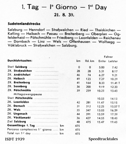 image - Checkpoint times and distances for Day 1 ISDT 1939 (speedtracktales archive)