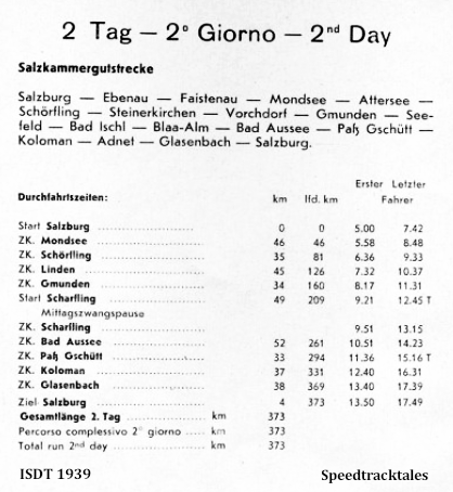 image - Checkpoint times and distances for Day 2 ISDT 1939 (speedtracktales archive)