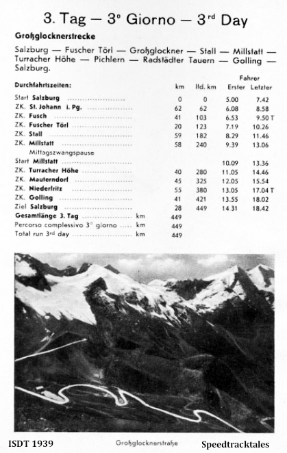 image - Checkpoint times and distances for Day 3 ISDT 1939 (speedtracktales archive)