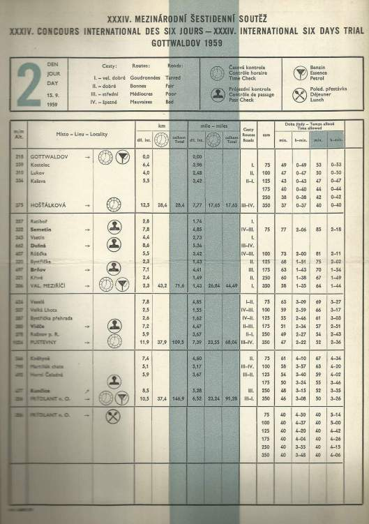 image - Day 2 Route Sheet ISDT 1959