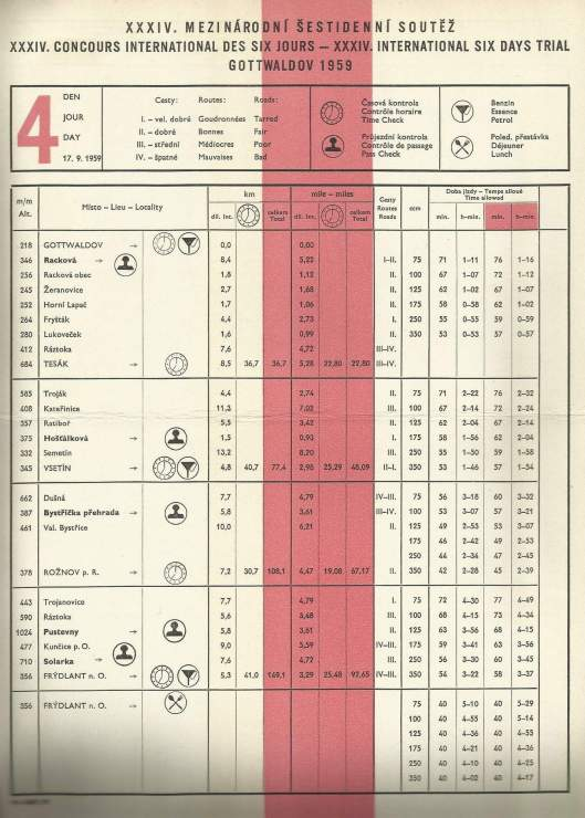 image - Day 4 Route Sheet ISDT 1959