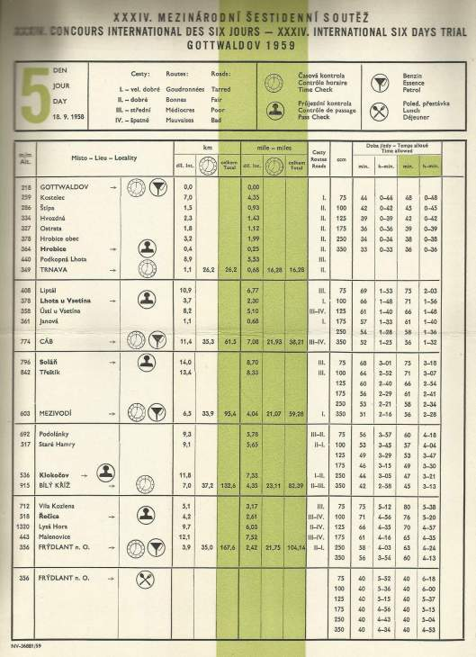 image - Day 5 Route Sheet ISDT 1959