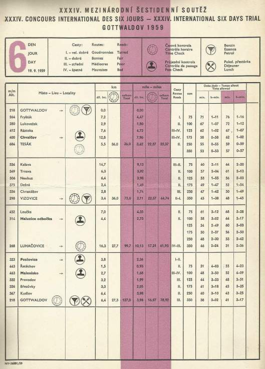 image - Day 6 Route Sheet ISDT 1959