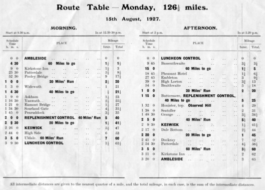 image - route table Monday ISDT 1927 (Speedtracktales Collection)