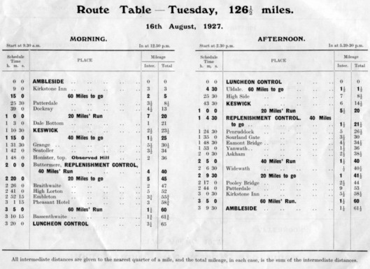 image - route table Tuesday ISDT 1927 (Speedtracktales Collection)