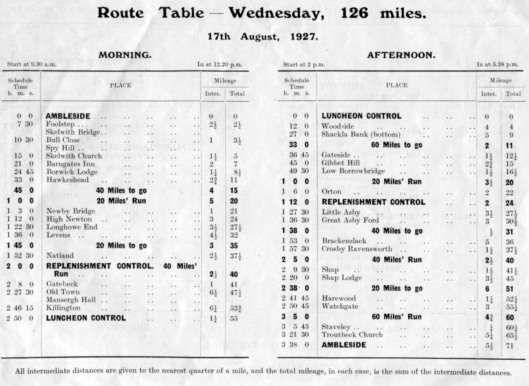 image - route table Wednesday ISDT 1927 (Speedtracktales Collection)