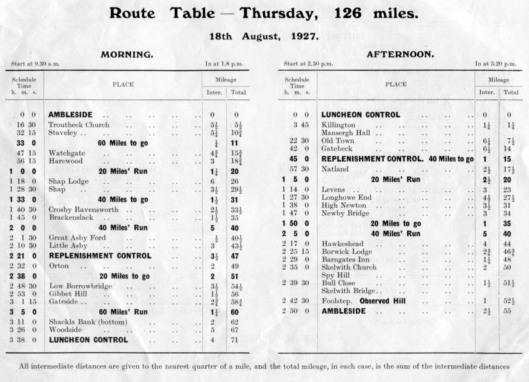 image - route table Thursday ISDT 1927 (Speedtracktales Collection)