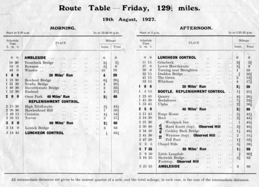 image - route table Friday ISDT 1927 (Speedtracktales Collection)