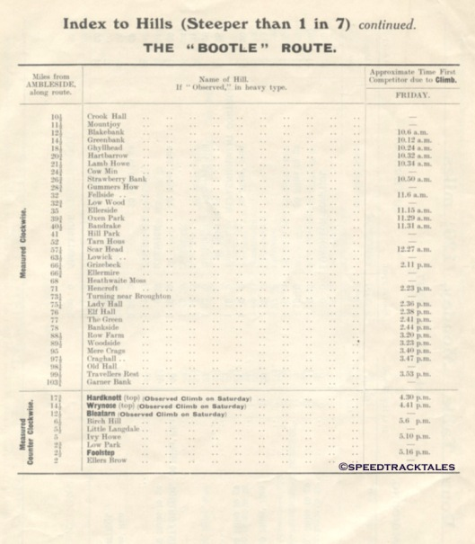 Index to hills steeper than 1 in 7 on the Bootle routes ISDT 1927 (Speedtracktales Collection)