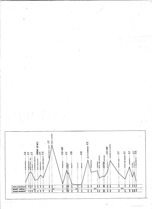 Image - Page 2 Day 1 Road times and Schedule with route profile ISDT 1968
