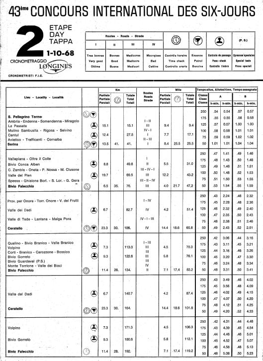 Image - Page 1 Day 2 Road times and Schedule ISDT 1968