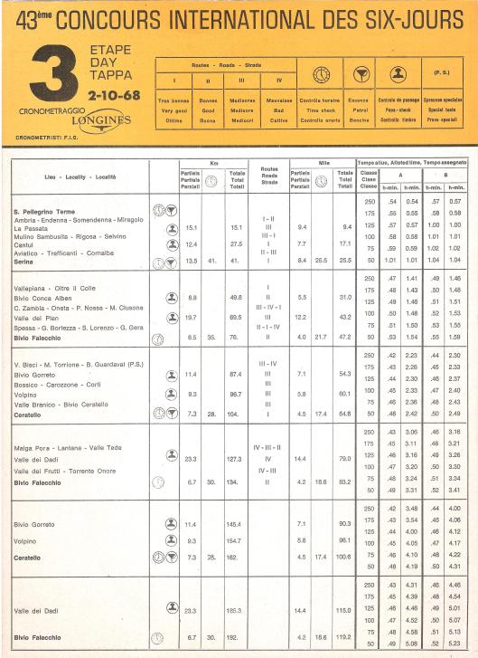 Image - Page 1 Day 3 Road times and Schedule ISDT 1968